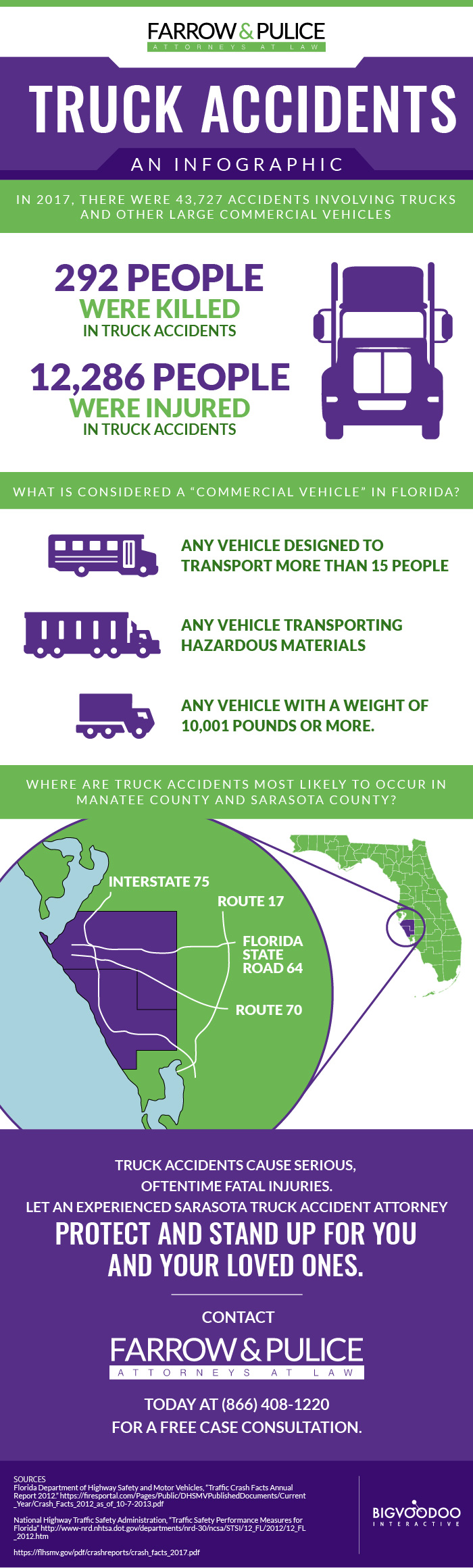 Truck Accident Attorney infographic